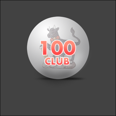 100 Club December Results